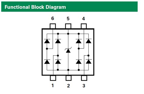 pin diode block diagram lightning surge protection sp3051 series block diagram electronic products