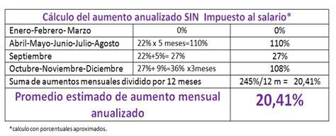 tabla de isr para asalariados 2016 tabla de isr 2016 para asalariados