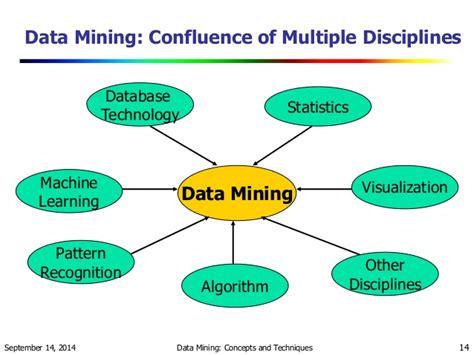 tutorial java data mining han kamber data mining ebook