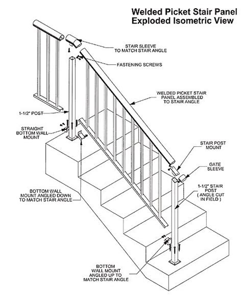 Banister Railing Code by Stairs Stair Rail Code Picket Aluminum Rail