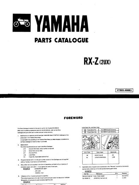 yamaha rxz wiring diagram ppt efcaviation