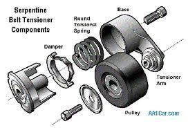 Vanbelt Conveyor pontiac grand am questions how do you remove the