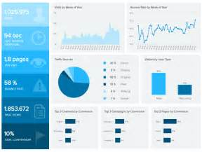 explore the best marketing dashboard examples amp templates
