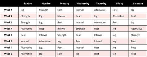 Increase Your Bench Press Program Be Ready To Run A 5k In 6 8 Weeks Stack