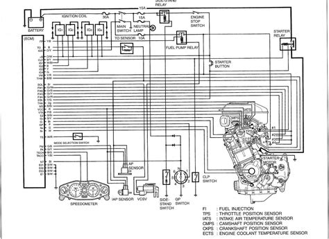 wiring diagram hayabusa owners