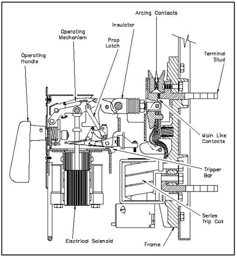 diagram of air circuit breaker circuit and