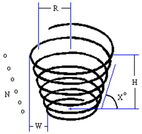 conical inductors theory conical inductor theory 28 images e2 motors and motor starting 28 images centrifugal juicer