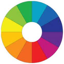 show me a color wheel color for dress color for interiors color therapy color