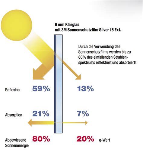 Sichtschutzfolie Fenster Licht by Sonnenschutzfolie Fenster Kauf Und Montage Vom Profi