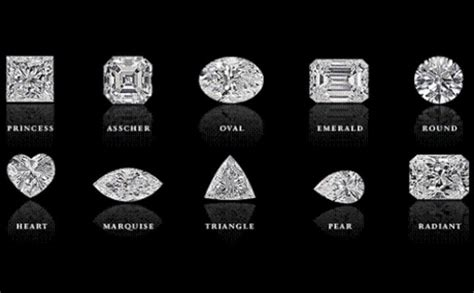 ring stones types images