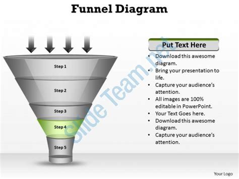filter funnel diagram 5 way of process filteration funnel diagram