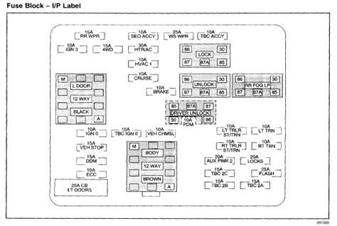 97 Hummer Fuse Box Diagram 26 Wiring Diagram Images   178.128.108.15