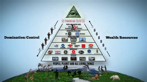 illuminati pyramid structure follow the money pyramid article