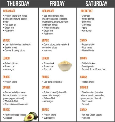 Top 7 Most Talked About Diet Plans by Best 25 7 Day Diet Plan Ideas On 7 Day Diet