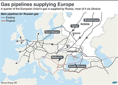 russia europe gas pipelines map gazprom is the king of dividends pjsc gazprom adr