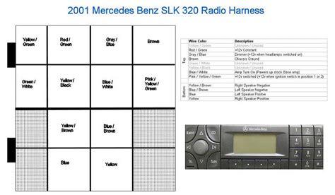 Slk Aftermarket Radio Installation Instructions With