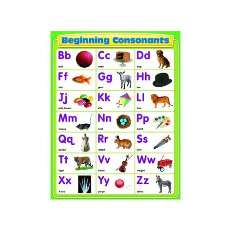 printable bananagrams instructions beginning consonants cd114062 english wooks