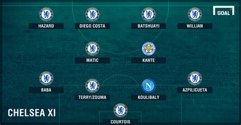 chelsea line up chelsea comment how the blues might line up with n golo
