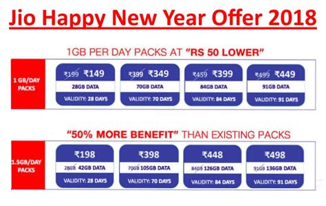 new year promo 2018 reliance jio happy new year offer 2018 50 price cut on