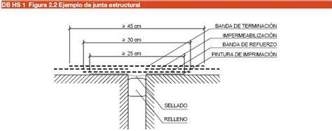 lade muro juntas de muros en contacto con el terreno construpedia