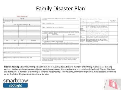 Smartdraw Spotlight Do You Have An Emergency Evacuation Plan Family Evacuation Plan Template