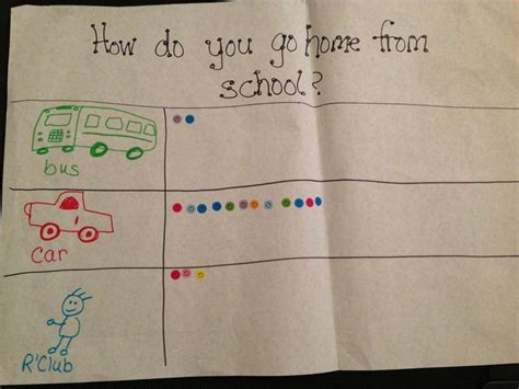 pin by kristi bulluck on school ideas