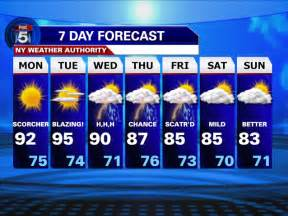 Mobile alabama extended weather forecast
