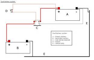 wiring diagram best detail battery wiring diagram easy set up install dual battery battery