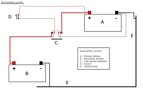 car dual battery wiring diagram battery isolator wiring