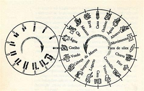 Calendario Azteca Tatuajes Tatuajes Calendario Azteca Tendenzias