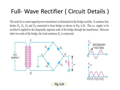 diode rectifier circuits ppt half wave rectifier schematic symbol 28 images diode uses and applications diode as a