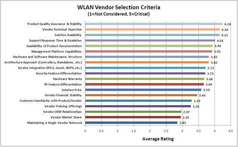 software vendor selection criteria template free software vendor selection criteria template free