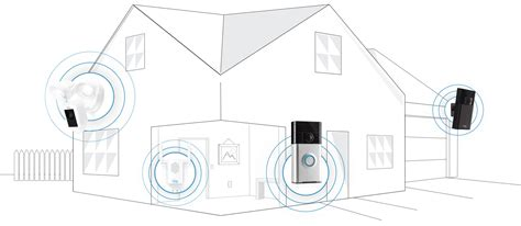 house ring diagram get non stop power for stick up with ring solar panel