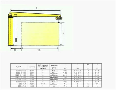 jib crane design sale fixed slewing jib crane 5ton jib crane design