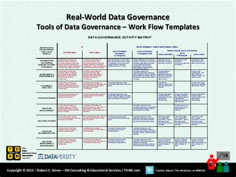data governance template real world data governance tools of data governance