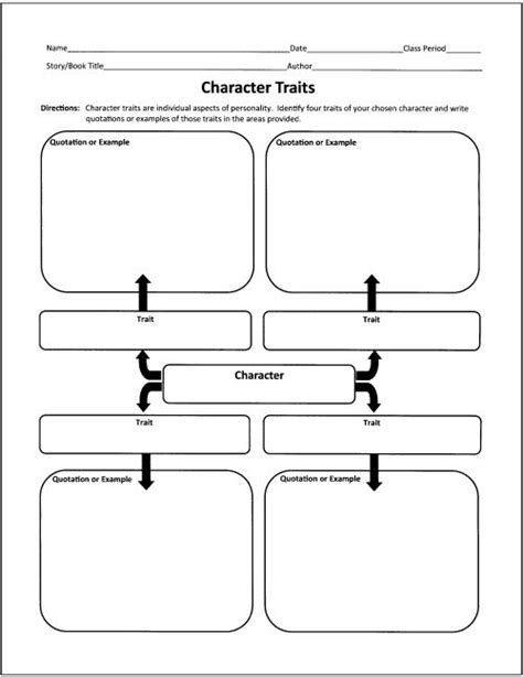 character relationship chart template best 25 character traits graphic organizer ideas on