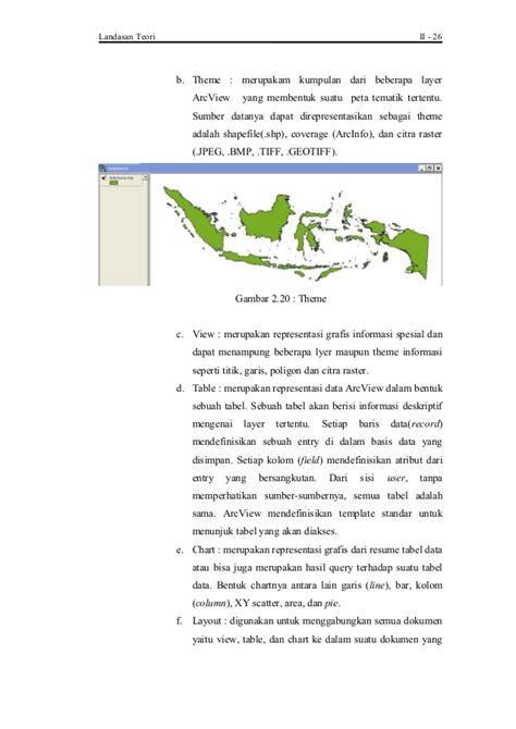 format proposal bab 2 contoh format laporan studi kasus contoh 84