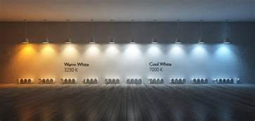 white on white lights cool white warm white colors why use them