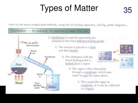 types of matter ppt regents chemistry powerpoint presentation id 283951