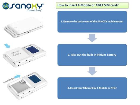 Modem Gsm At T sanoxy announces unlocked 3g mifi sim card router w built