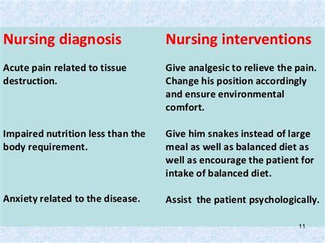 nursing diagnosis for comfort care liver abscess ahn