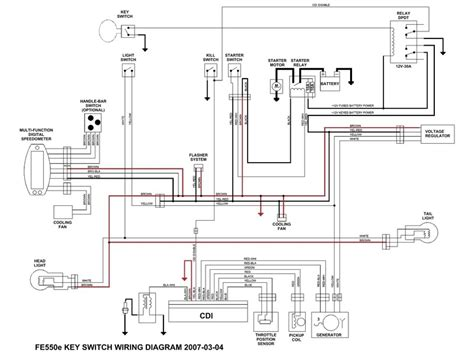 wiring diagram 2004 ktm 450 exc on ktm exc transmission wiring diagram elsalvadorla wiring diagram 2004 ktm 450 exc ktm 525 wiring diagram wiring diagram elsalvadorla