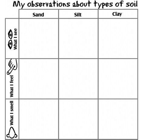 getting to soil a learning activity for elementary