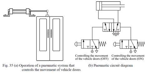 h22 vtec wiring diagram h22 get free image about wiring