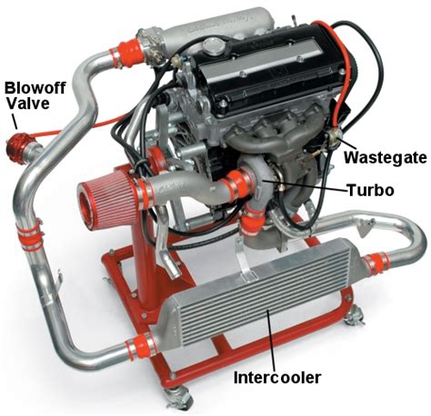 how a turbo works diagram essential parts 1 turbochargers the switchbackroad