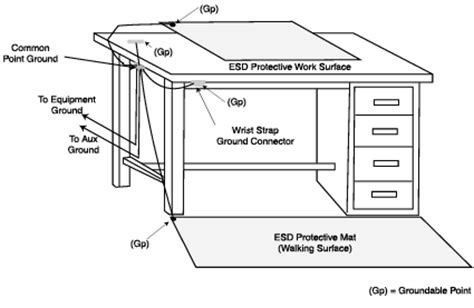 series resistor esd esd frequently asked questions