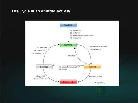 android framework android framework