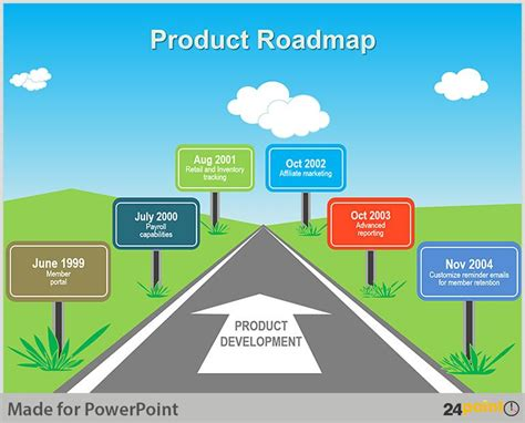 layout jornal ppt telling your story effectively using roadmap templates