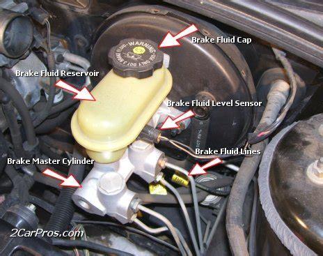Seal Booster Rem why should i change my brake fluid