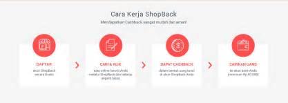 Teh Kotak Termurah harga teh botol sosro jul 2018 diskon cashback shopback